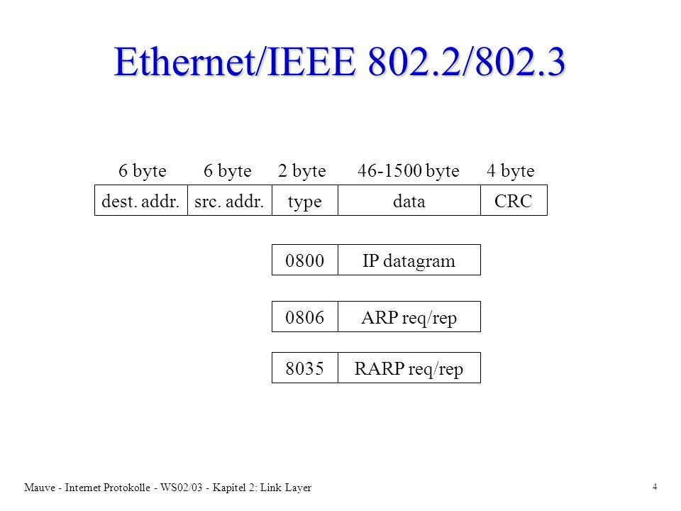 Ethernet/IEEE 802.2/802.3 6 byte 6 byte 2 byte 46-1500 byte 4 byte