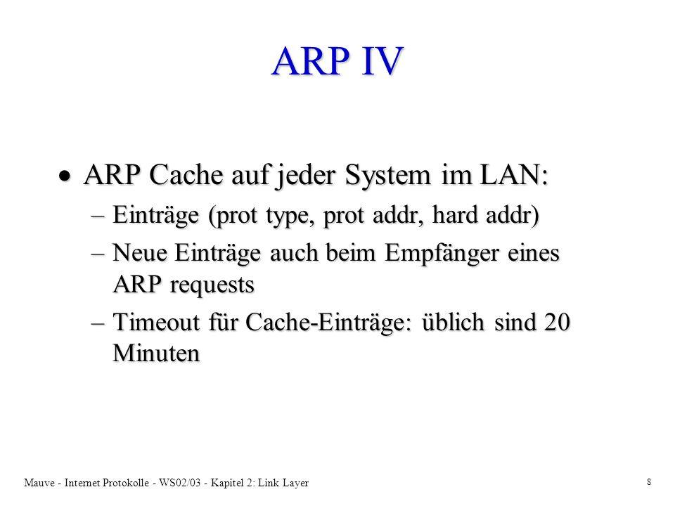 ARP IV ARP Cache auf jeder System im LAN: