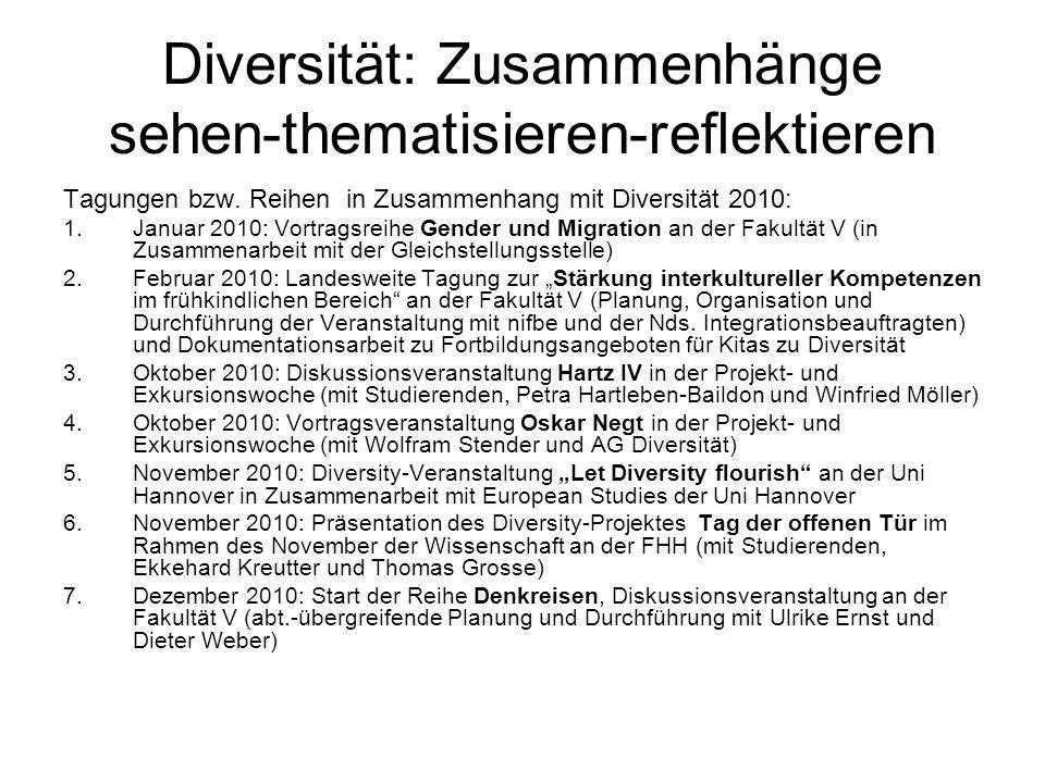 Diversität: Zusammenhänge sehen-thematisieren-reflektieren