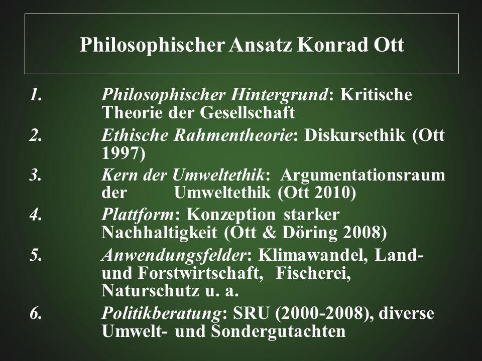 Philosophischer Ansatz Konrad Ott