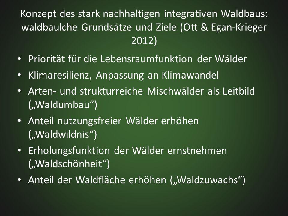 Konzept des stark nachhaltigen integrativen Waldbaus: waldbaulche Grundsätze und Ziele (Ott & Egan-Krieger 2012)