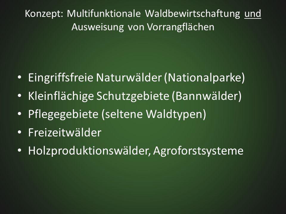 Eingriffsfreie Naturwälder (Nationalparke)