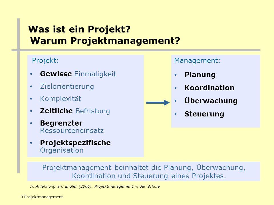 Was ist ein Projekt Warum Projektmanagement