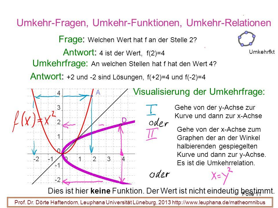 Umkehr-Fragen, Umkehr-Funktionen, Umkehr-Relationen