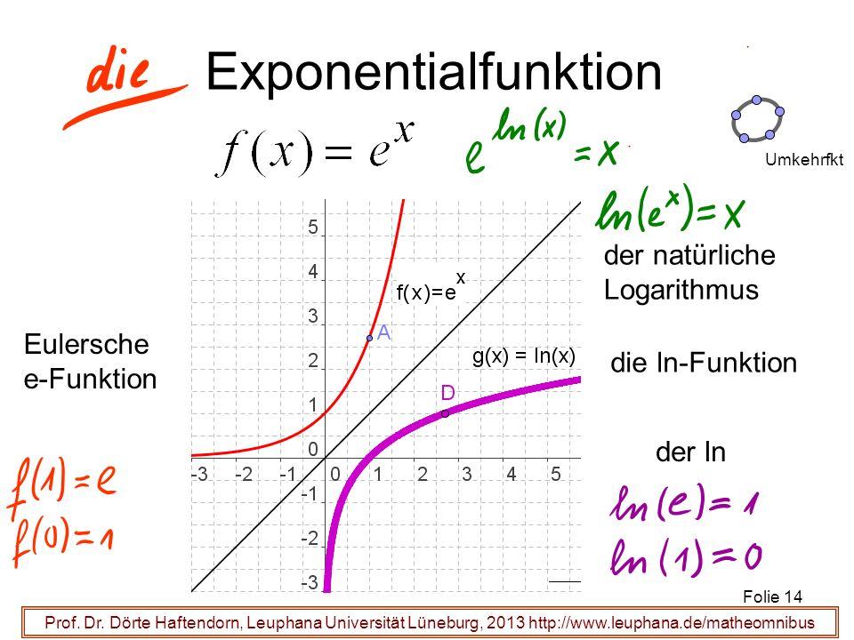 Exponentialfunktion der natürliche Logarithmus Eulersche e-Funktion