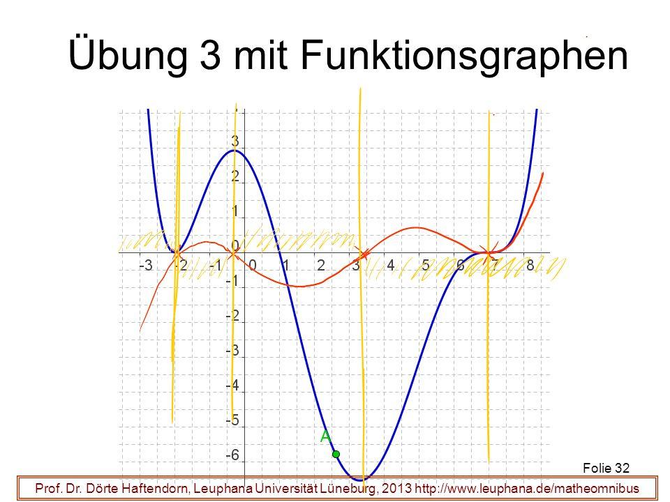 Übung 3 mit Funktionsgraphen