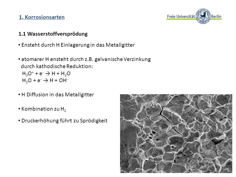 1.1 Wasserstoffversprödung