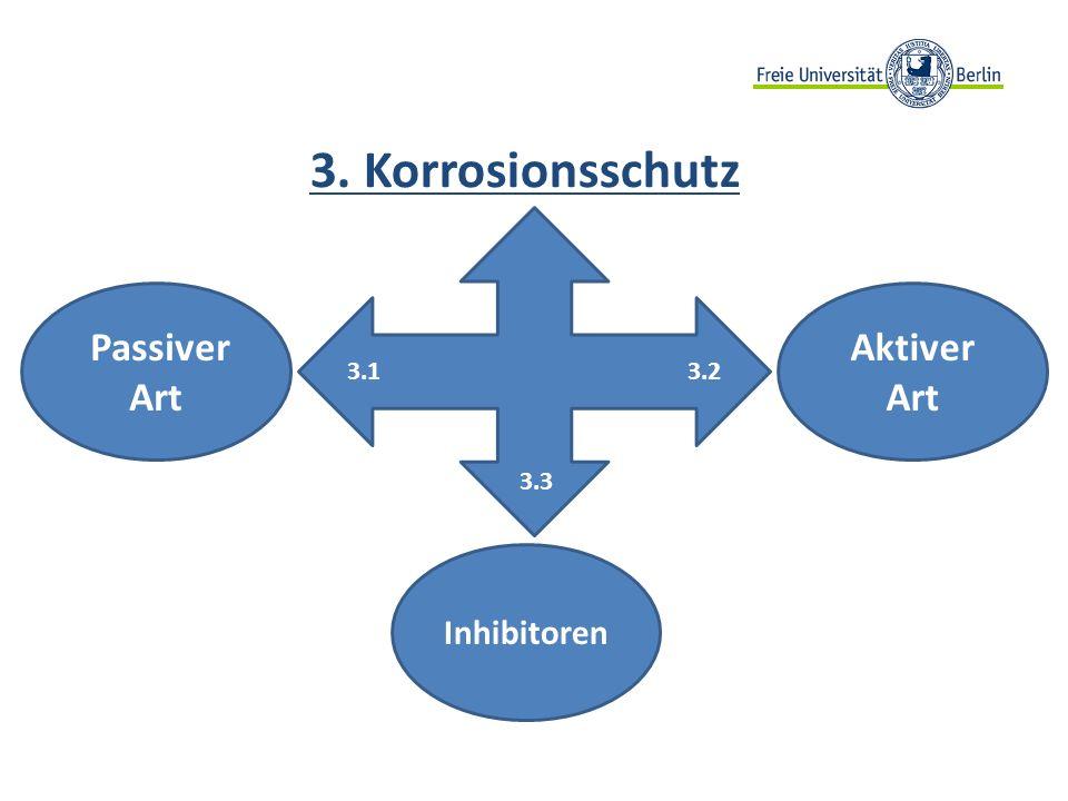 3. Korrosionsschutz 3.1 3.2. Passiver. Art. Aktiver.