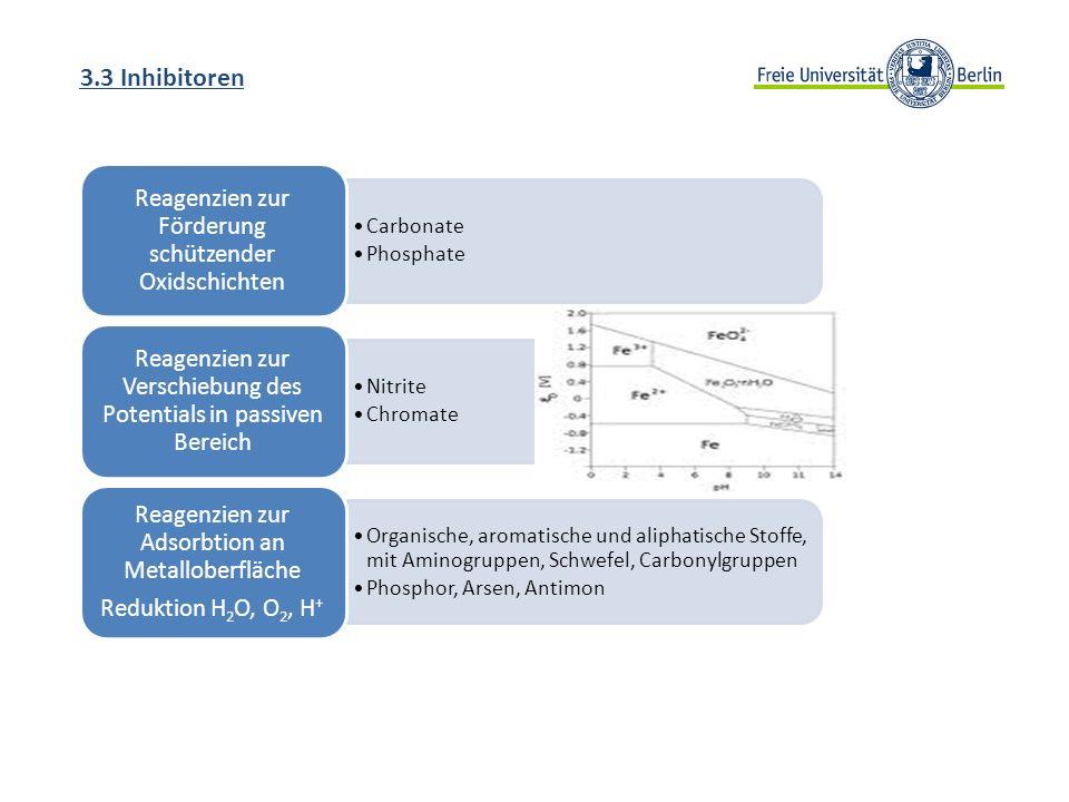 3.3 Inhibitoren Reagenzien zur Förderung schützender Oxidschichten