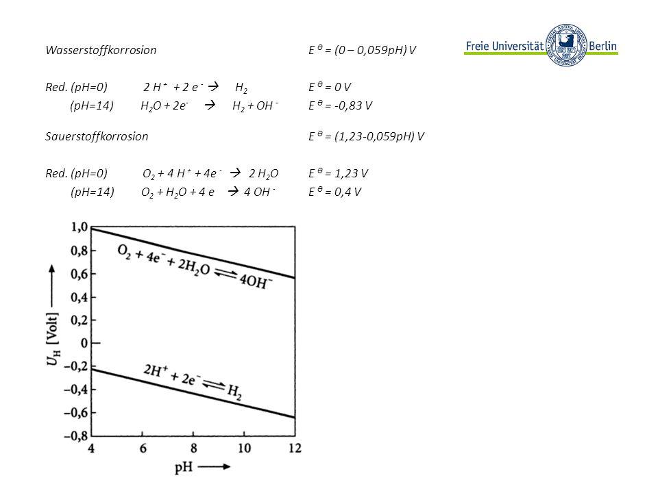 Wasserstoffkorrosion E Ѳ = (0 – 0,059pH) V Red