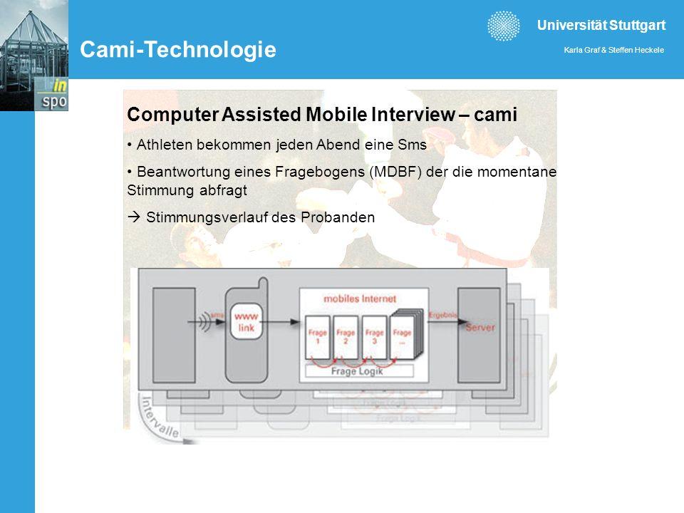 Abb. 3: Architektur der CAMI-Technologie