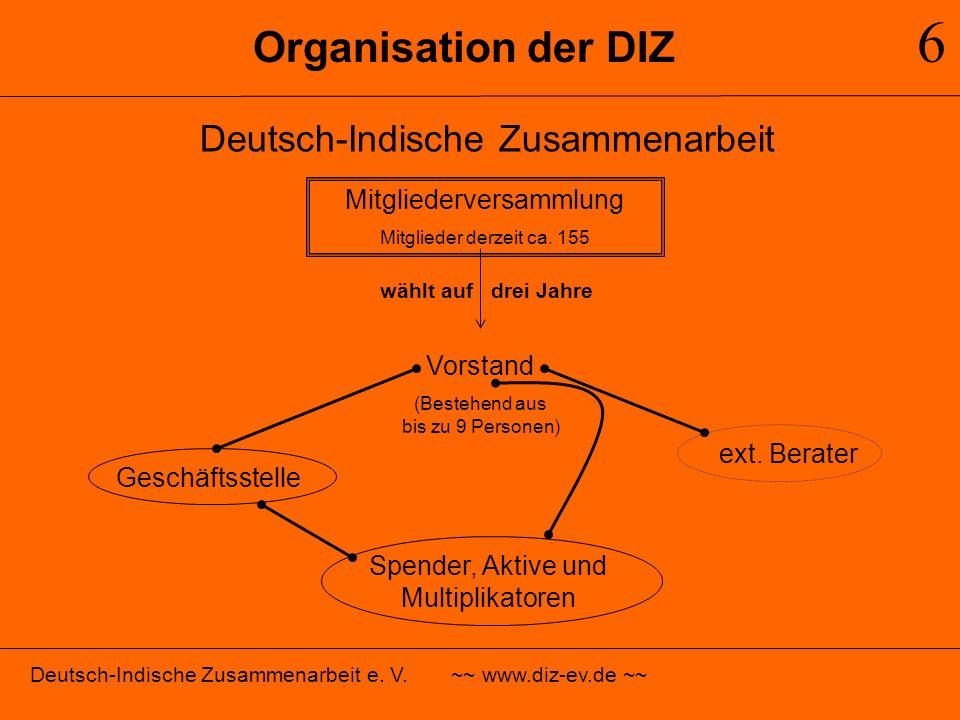 6 Organisation der DIZ Deutsch-Indische Zusammenarbeit