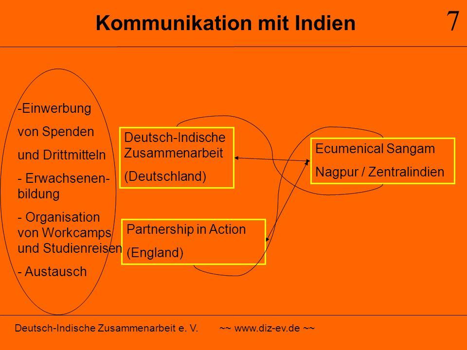 Kommunikation mit Indien