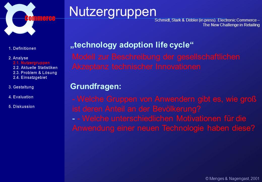"Nutzergruppen ¤ ""technology adoption life cycle"