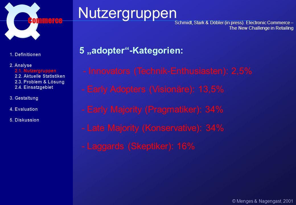 """Nutzergruppen ¤ 5 """"adopter -Kategorien:"""