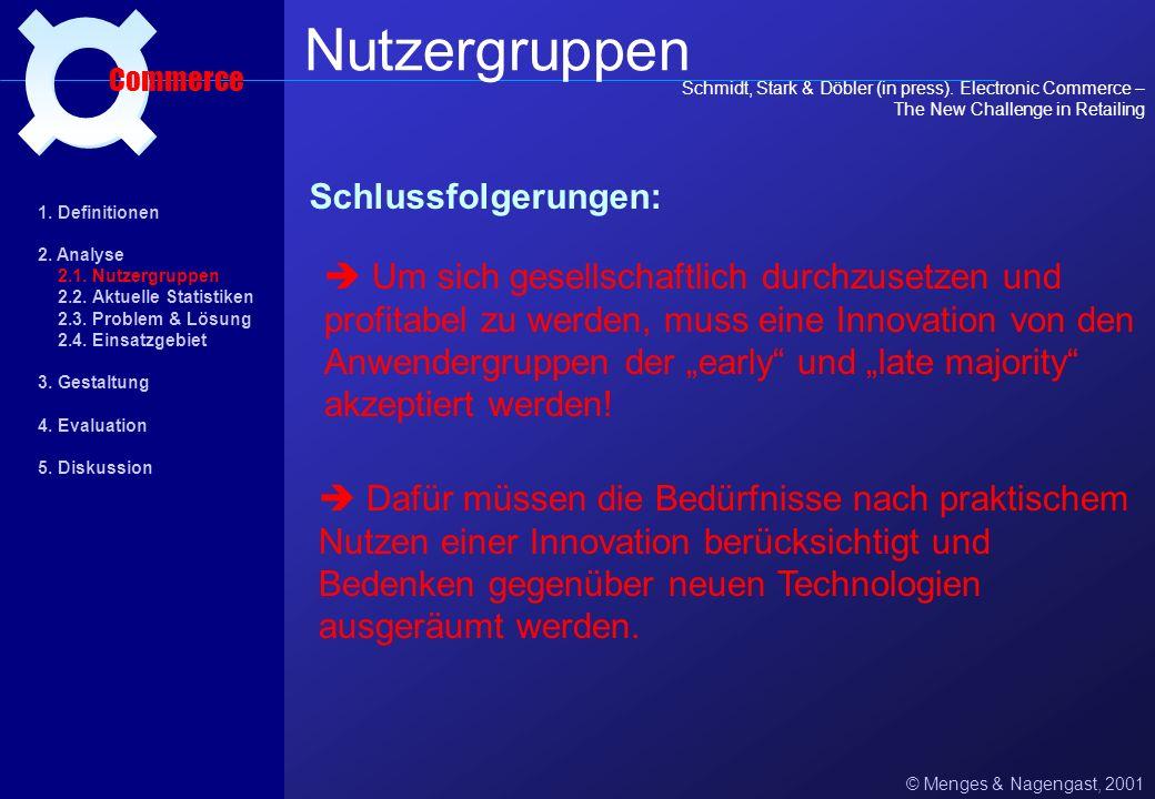 Nutzergruppen ¤ Schlussfolgerungen: