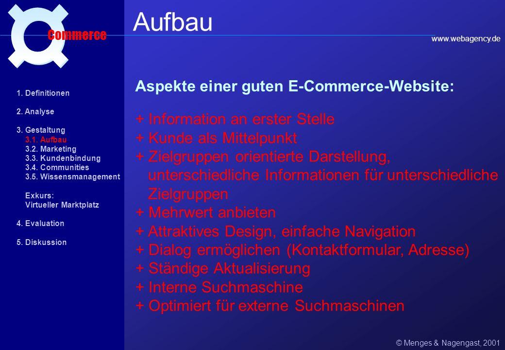 Aufbau ¤ Aspekte einer guten E-Commerce-Website: