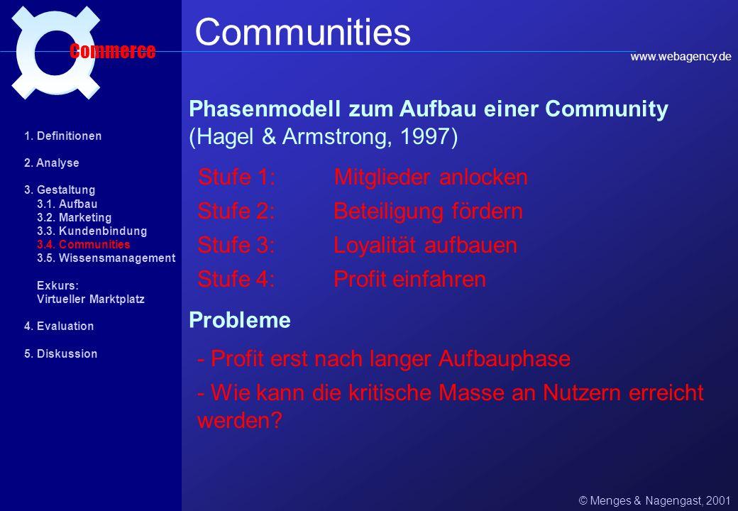 ¤ Communities. Commerce. www.webagency.de. Phasenmodell zum Aufbau einer Community (Hagel & Armstrong, 1997)
