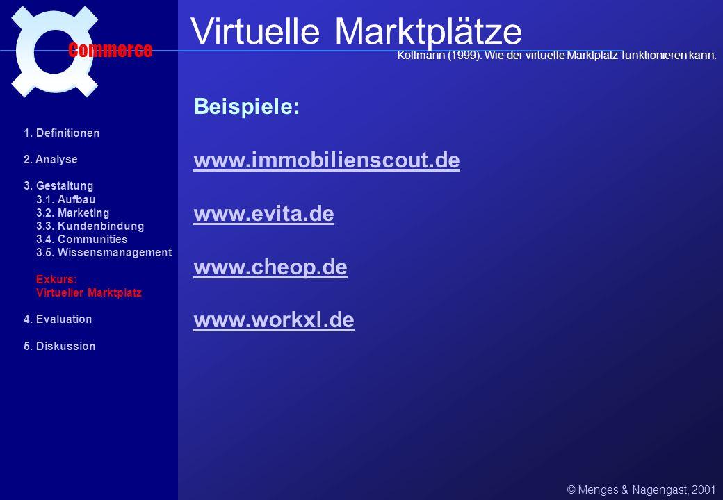 Virtuelle Marktplätze