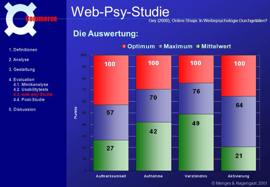 Web-Psy-Studie ¤ Die Auswertung: Commerce