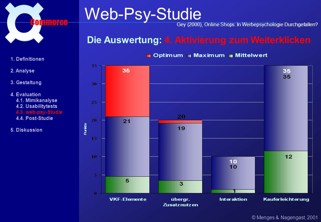 Web-Psy-Studie ¤ Die Auswertung: 4. Aktivierung zum Weiterklicken