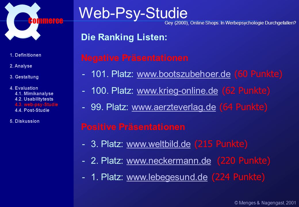 Web-Psy-Studie ¤ Die Ranking Listen: Negative Präsentationen