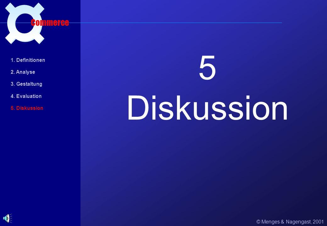5 Diskussion ¤ Commerce 1. Definitionen 2. Analyse 3. Gestaltung