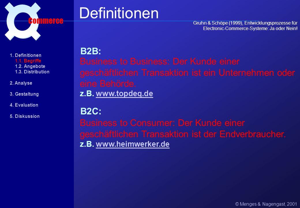 ¤ Definitionen. Commerce. Gruhn & Schöpe (1999), Entwicklungsprozesse für Electronic-Commerce-Systeme: Ja oder Nein!