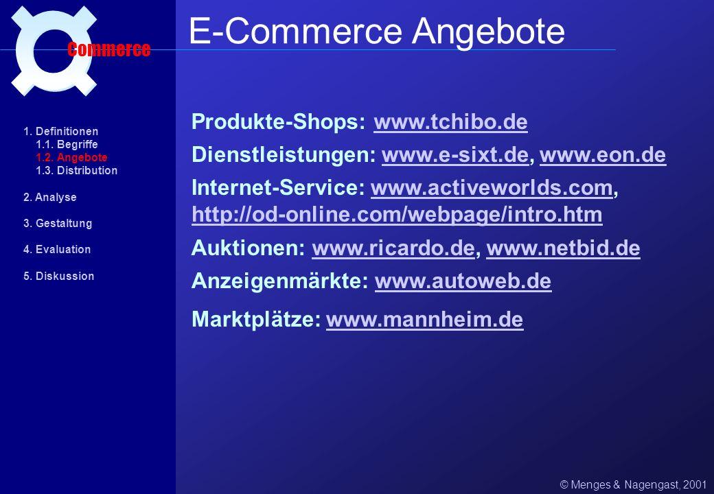 E-Commerce Angebote ¤ Produkte-Shops: www.tchibo.de