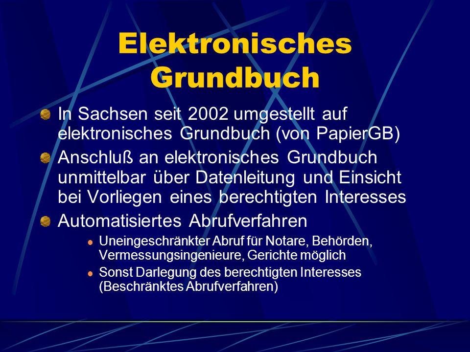 Elektronisches Grundbuch