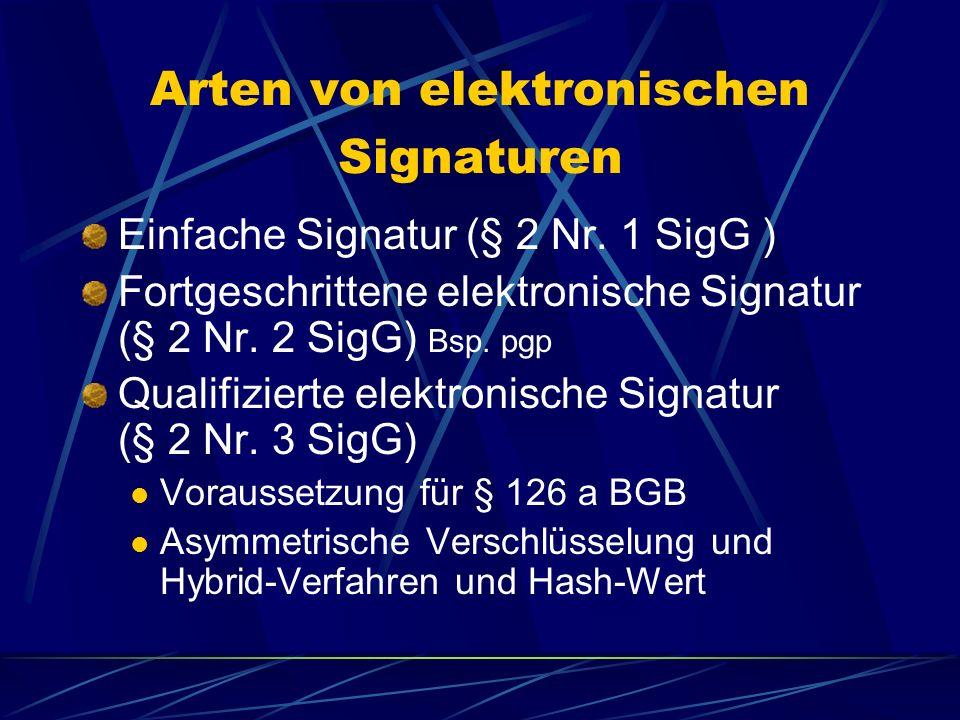 Arten von elektronischen Signaturen