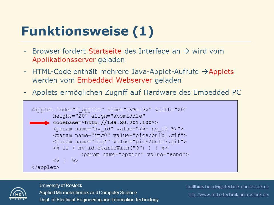 Funktionsweise (1)Browser fordert Startseite des Interface an  wird vom Applikationsserver geladen.
