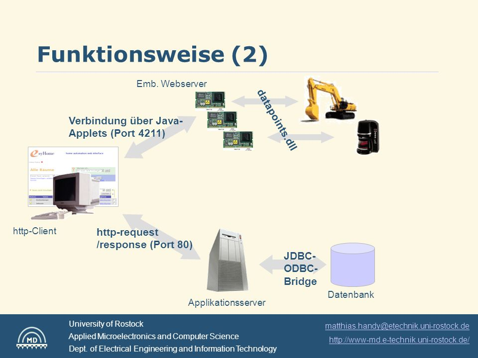 Funktionsweise (2) datapoints.dll