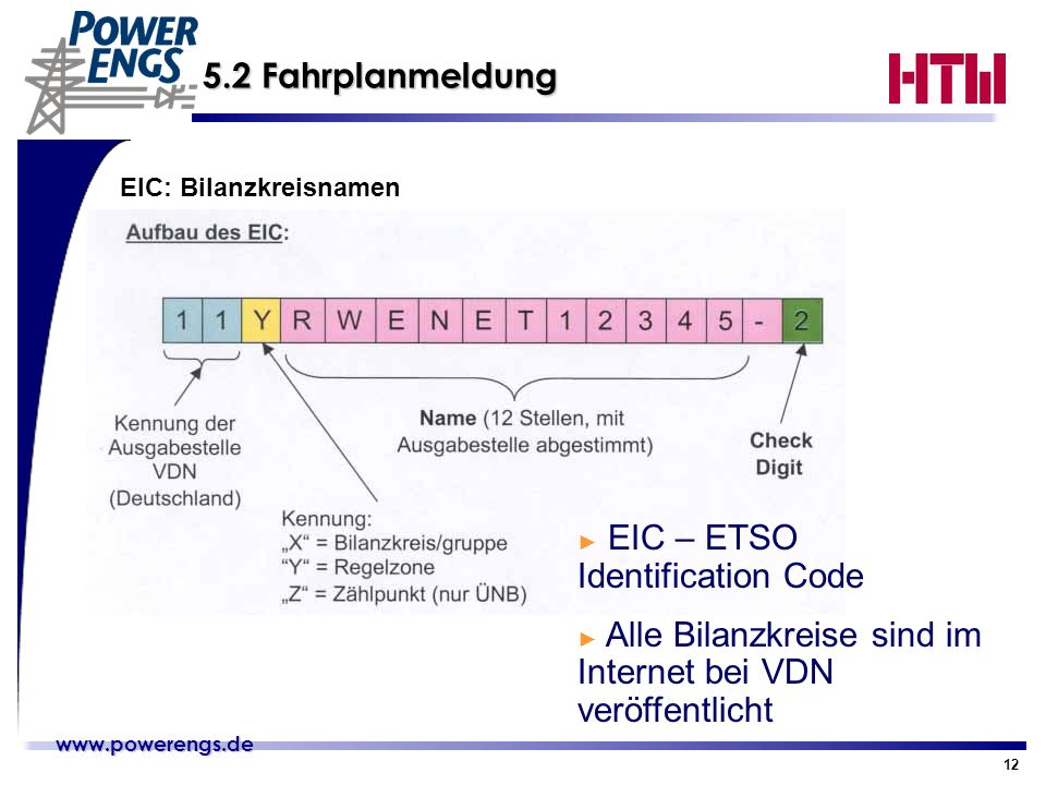EIC – ETSO Identification Code