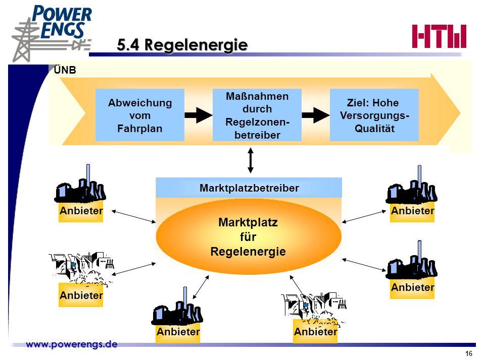 5.4 Regelenergie Marktplatz für Regelenergie ÜNB Abweichung vom