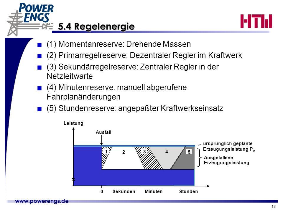 5.4 Regelenergie (1) Momentanreserve: Drehende Massen