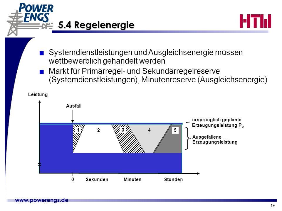 5.4 Regelenergie Systemdienstleistungen und Ausgleichsenergie müssen wettbewerblich gehandelt werden.