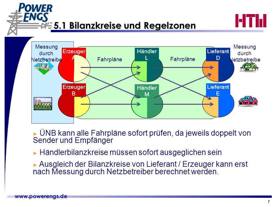 5.1 Bilanzkreise und Regelzonen