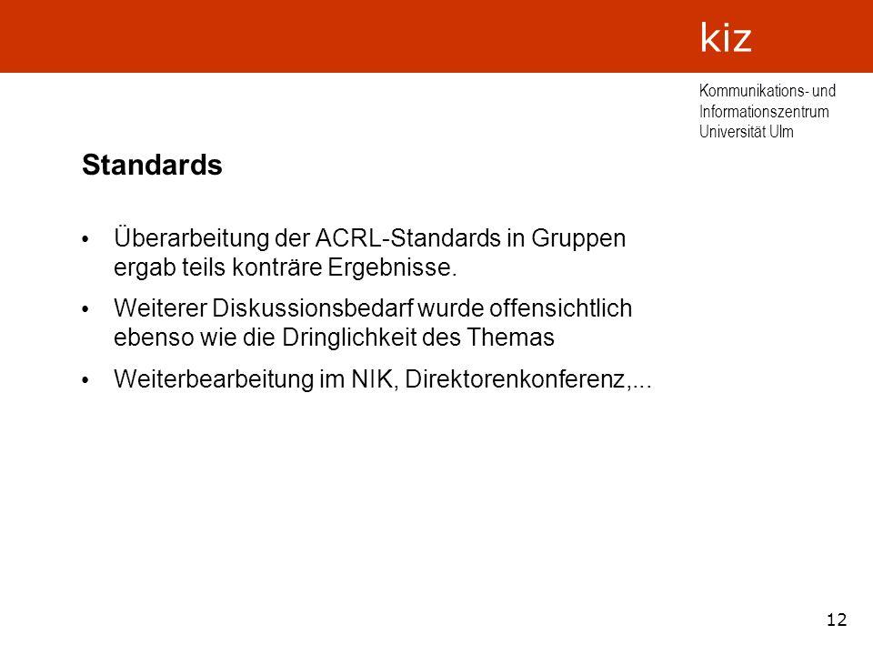 Standards Überarbeitung der ACRL-Standards in Gruppen ergab teils konträre Ergebnisse.