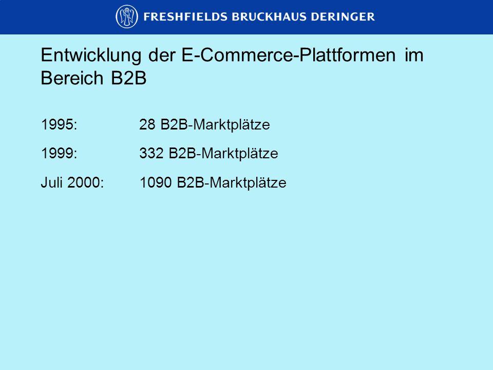 Entwicklung der E-Commerce-Plattformen im Bereich B2B