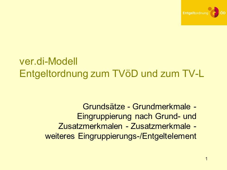 ver.di-Modell Entgeltordnung zum TVöD und zum TV-L