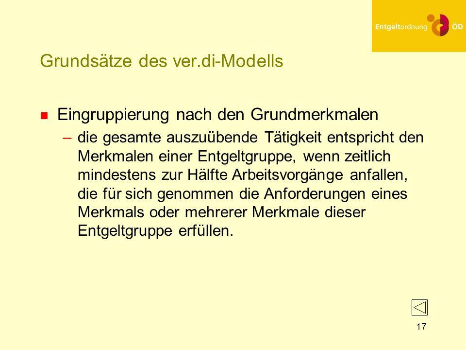 Grundsätze des ver.di-Modells