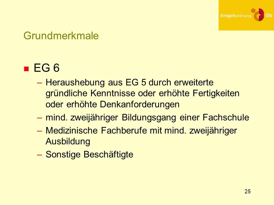 25.03.2017Grundmerkmale. EG 6. Heraushebung aus EG 5 durch erweiterte gründliche Kenntnisse oder erhöhte Fertigkeiten oder erhöhte Denkanforderungen.