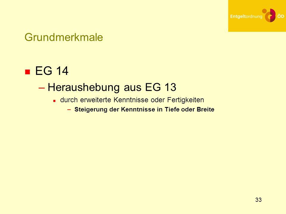 EG 14 Grundmerkmale Heraushebung aus EG 13