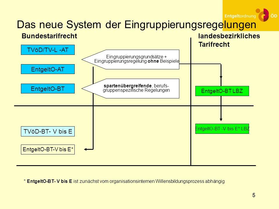 Das neue System der Eingruppierungsregelungen