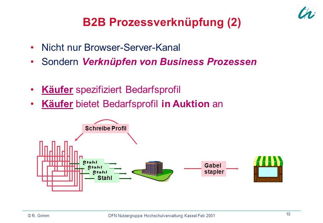 B2B Prozessverknüpfung (2)