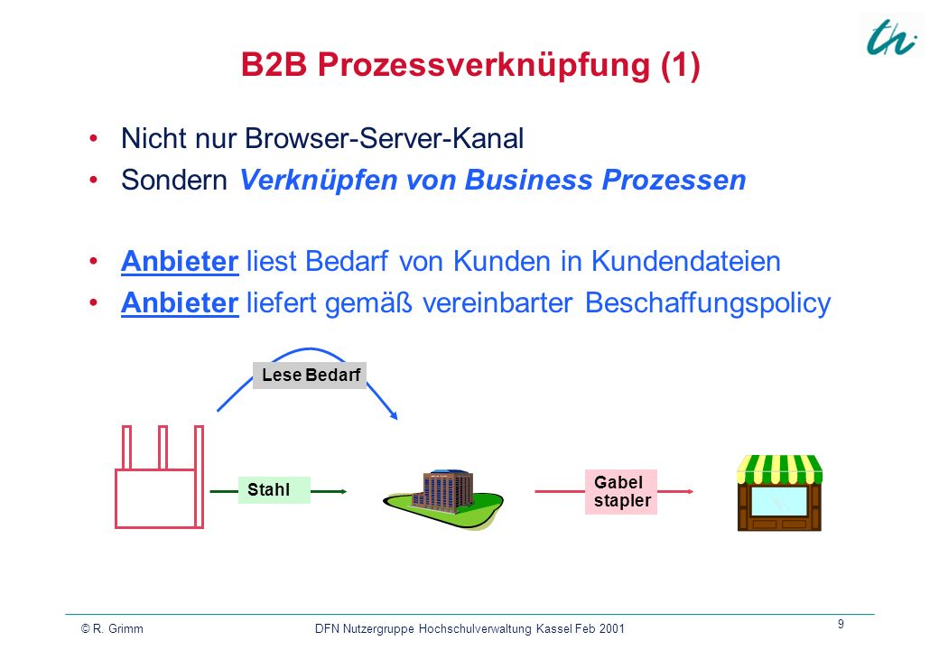 B2B Prozessverknüpfung (1)
