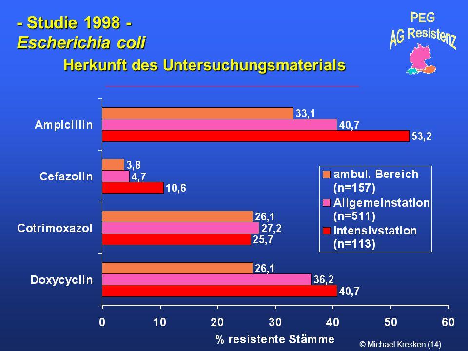 - Studie 1998 - Escherichia coli Herkunft des Untersuchungsmaterials