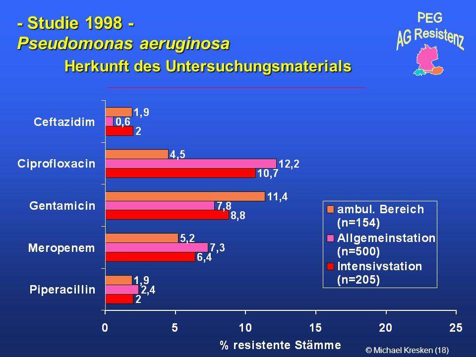 PEG AG Resistenz - Studie 1998 - Pseudomonas aeruginosa Herkunft des Untersuchungsmaterials