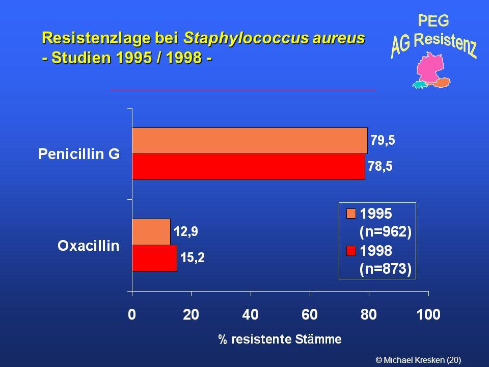 Resistenzlage bei Staphylococcus aureus - Studien 1995 / 1998 -